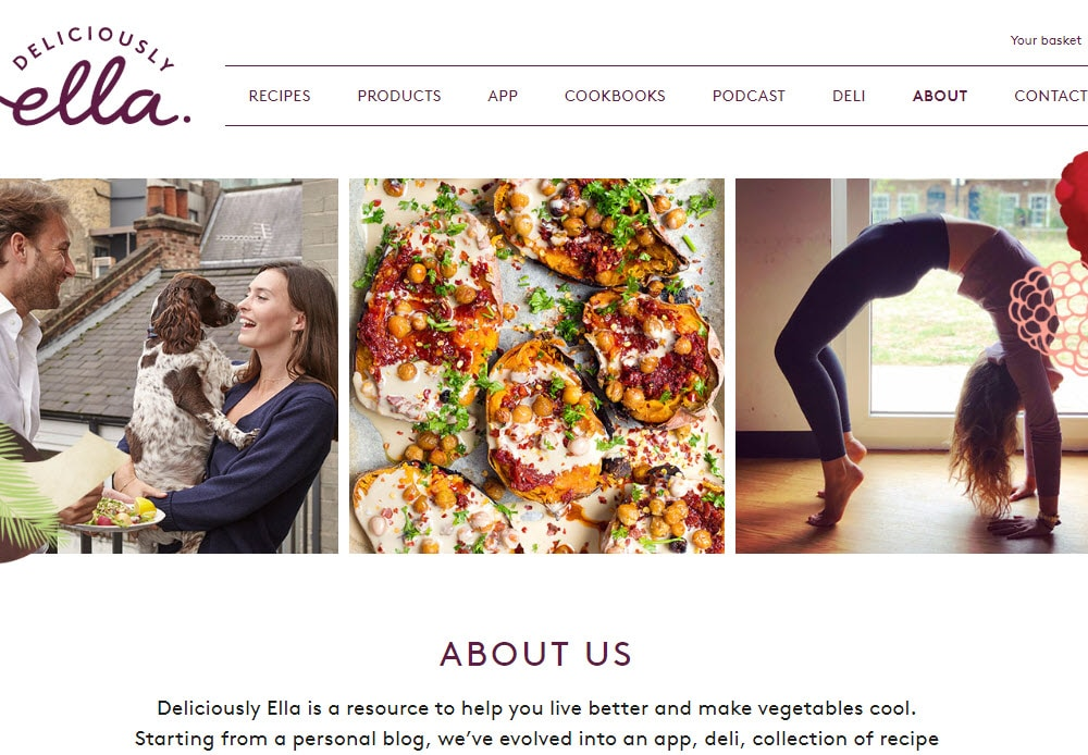 Successful lifestyle blogs