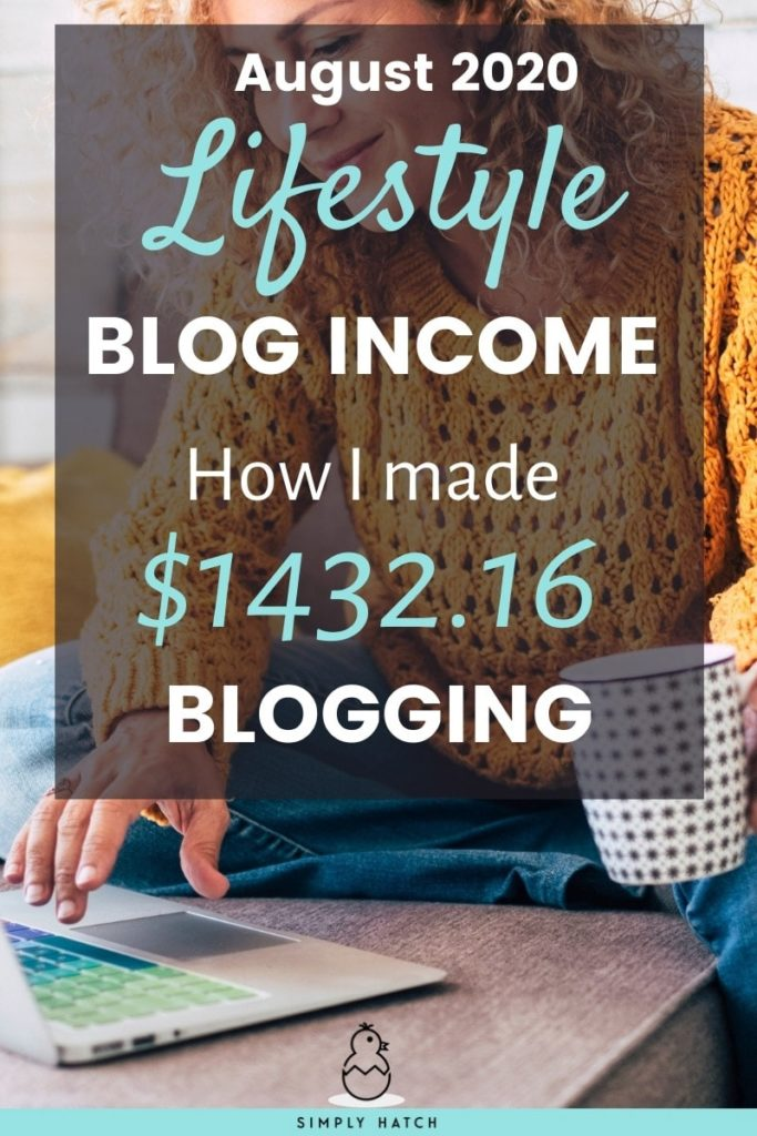 blog income august 2020